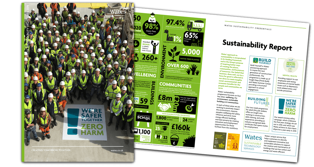 2019 Wates Sustainability Highlights