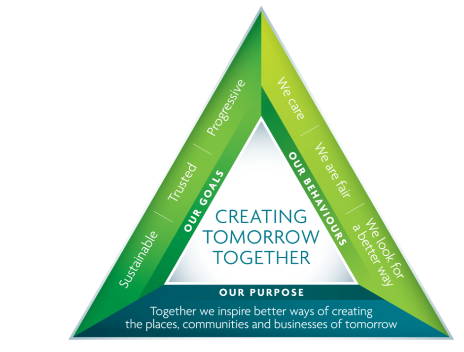 OUR GUIDING FRAMEWORK